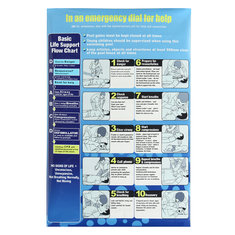 CPR Resuscitation Chart DRSABC Safety Sign Compliant PVC Wall Sticker Swimming Pool Spa