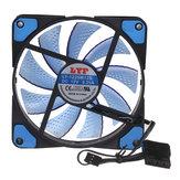 Miner Mining Fan Mining Machine Fan 15 Lamps 12cm 4Pin CPU Cooling fans