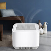 3W UV Sterilizing Air Purifier 458m³/h Particle CADR 230m³/h Formaldehyde CADR Low noise for Home Office