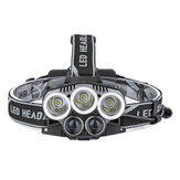 OUTERDO 1500LM USB Rechargeable Headlamp with Batteries 6 Modes Adjustable Work Lamp Camping Hunting Emergency Lantern