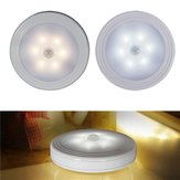 Ultrathin Motion Activated LED Night Light Battery Powered Induction Lamp for Corridor Cabinet