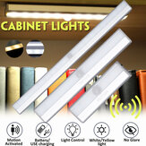 Light & Motion Sensor Under Cabinet Lights Wireless Ultra-Thin Wardrobe Light