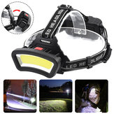 BIKIGHT TH-T123 600LM COB LED Headlamp USB Rechargeable 4 Modes Flashlight Mini Waterproof Headlight Torch